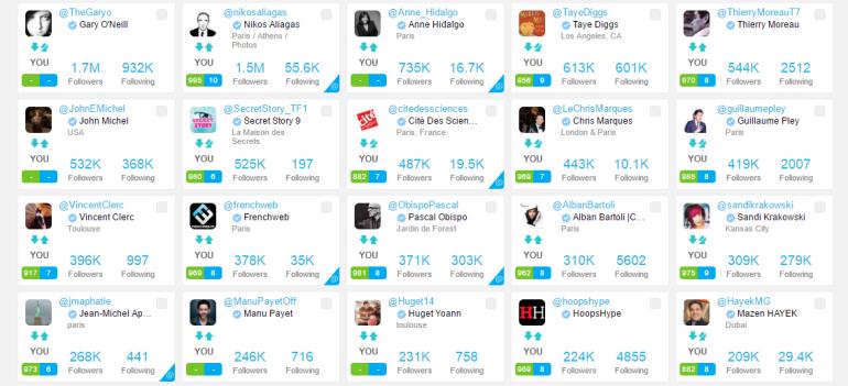 Famous Followers 1