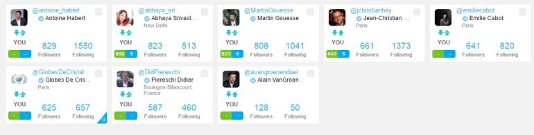 Famous Followers 20