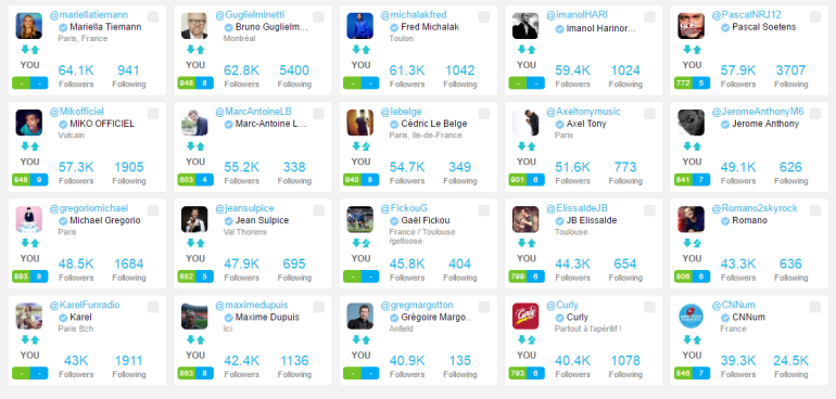 Famous Followers 4