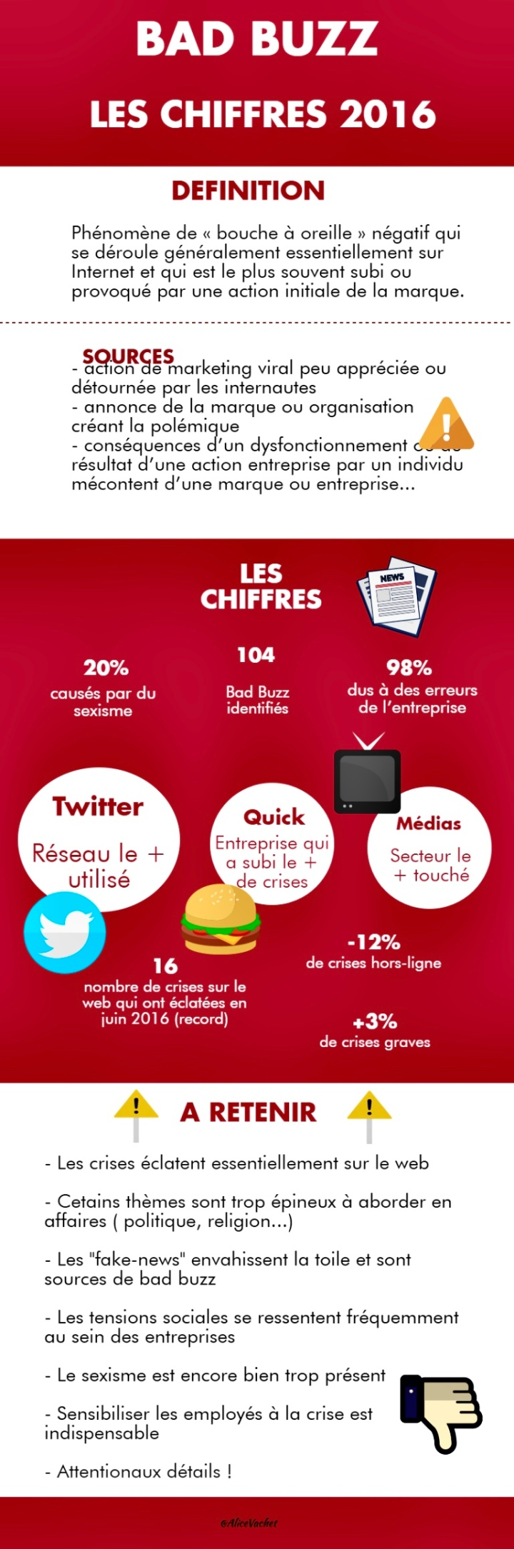 [Infographie] «Bad Buzz» : chiffres 2016🔍