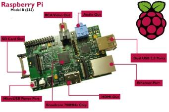 raspberrypi-1