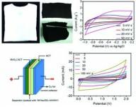 supercondensateur-textile