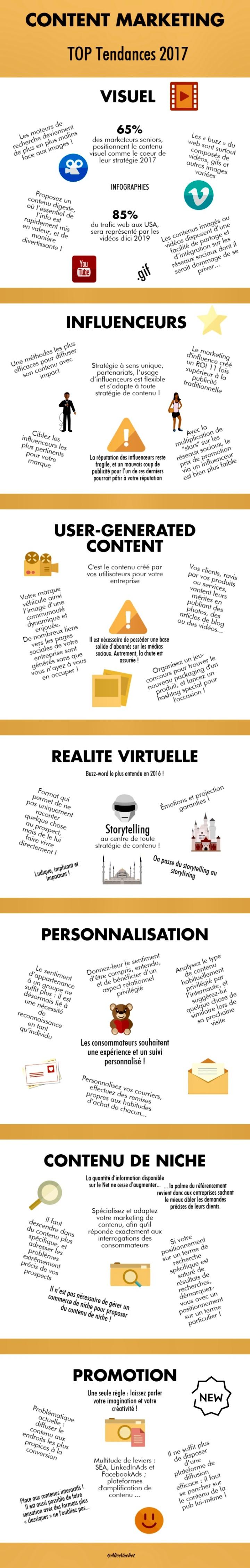 [Infographie] Content Marketing : TOP Tendances 2017📊
