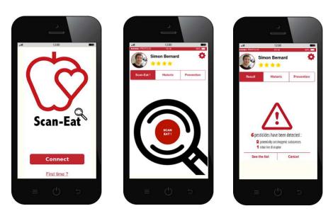 Scan-Eat-Application