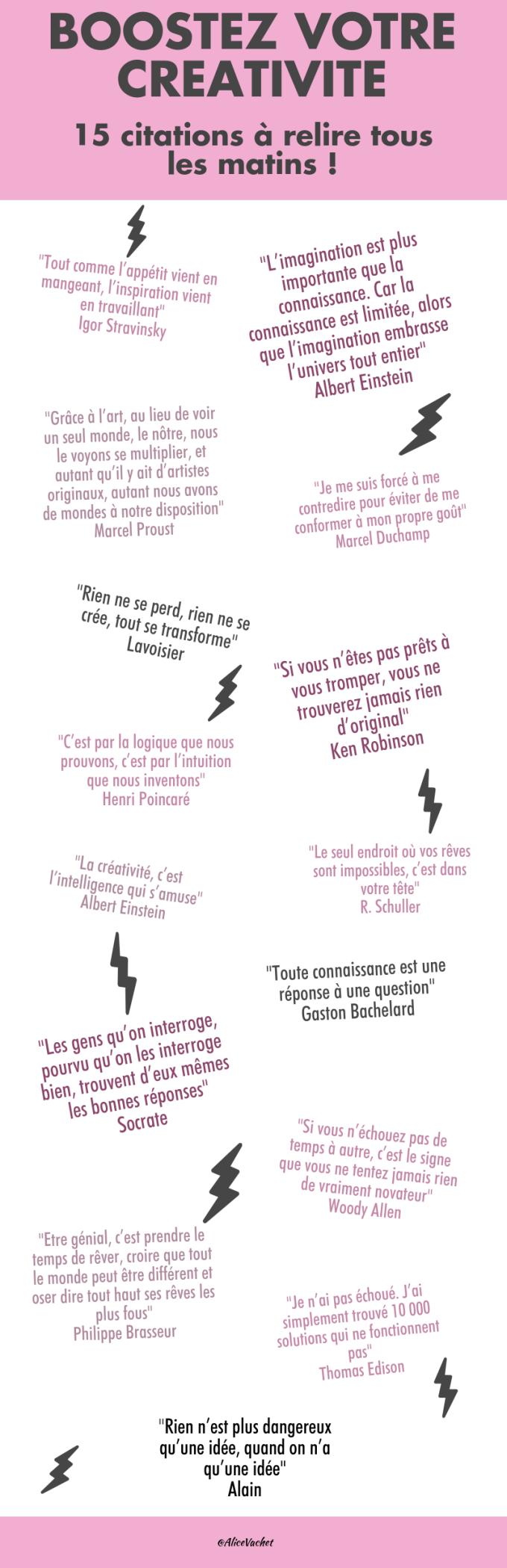 [INFOGRAPHIE] Boostez Votre Créativité : 15 Citations à Relire Tous Les Matins!