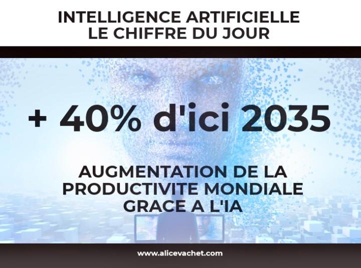 [Intelligence Artificielle] Chiffre du Jour – Prévisions 2035📊