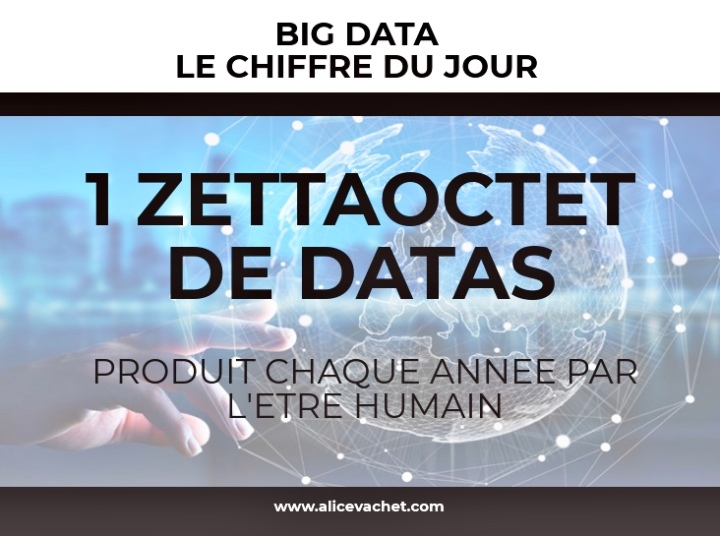 [Big Data] Chiffre du Jour🔍