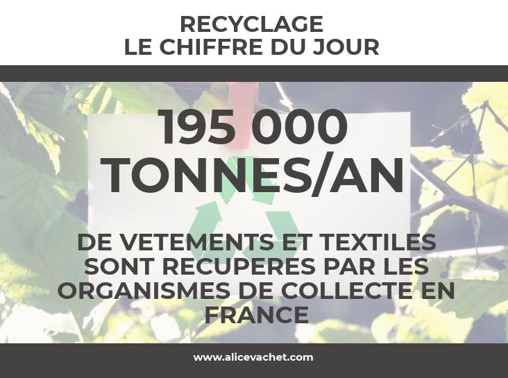 cdj-recyclage_27631957