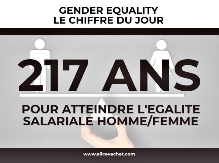[RSE] Chiffre du Jour – Egalité Homme/Femme☝🏻