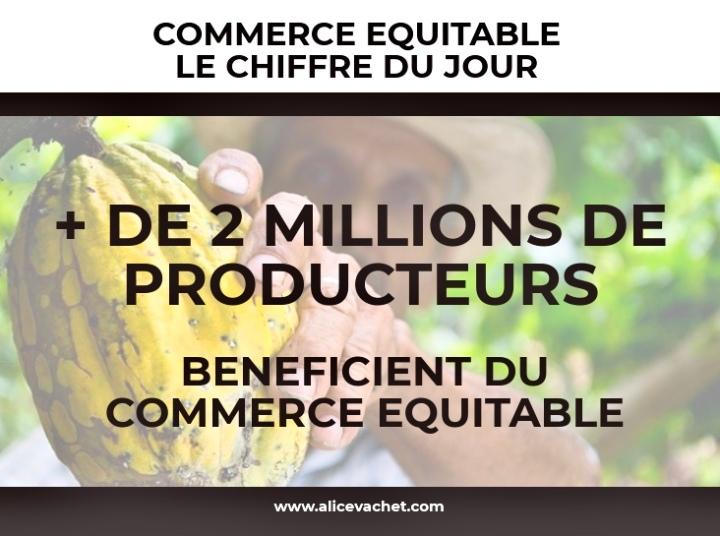 [Ecologie] Chiffre du Jour – Commerce Équitable♻️