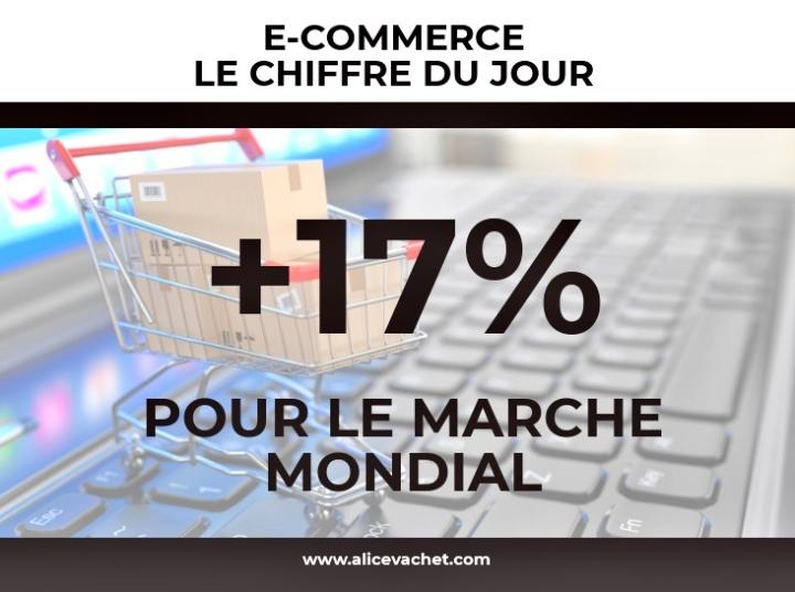 [E-Commerce] Chiffre du Jour🔍