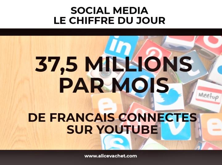 [Social Media] Chiffre du Jour – YouTube🎬
