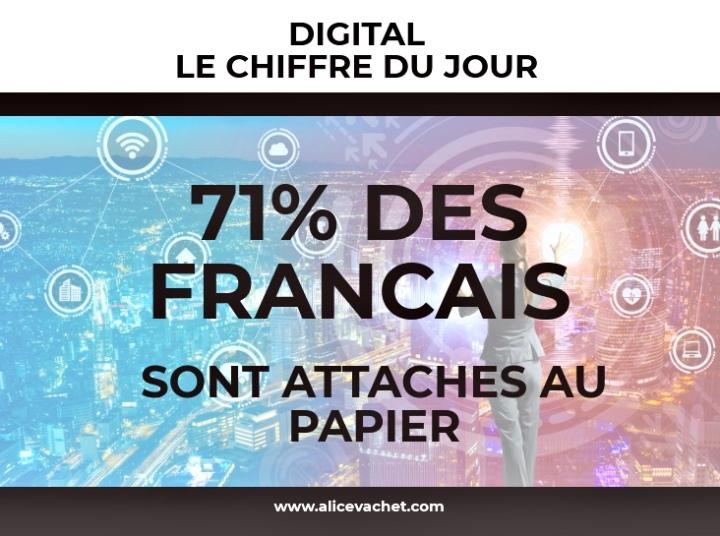 [Digital] Chiffre du Jour – France🇫🇷