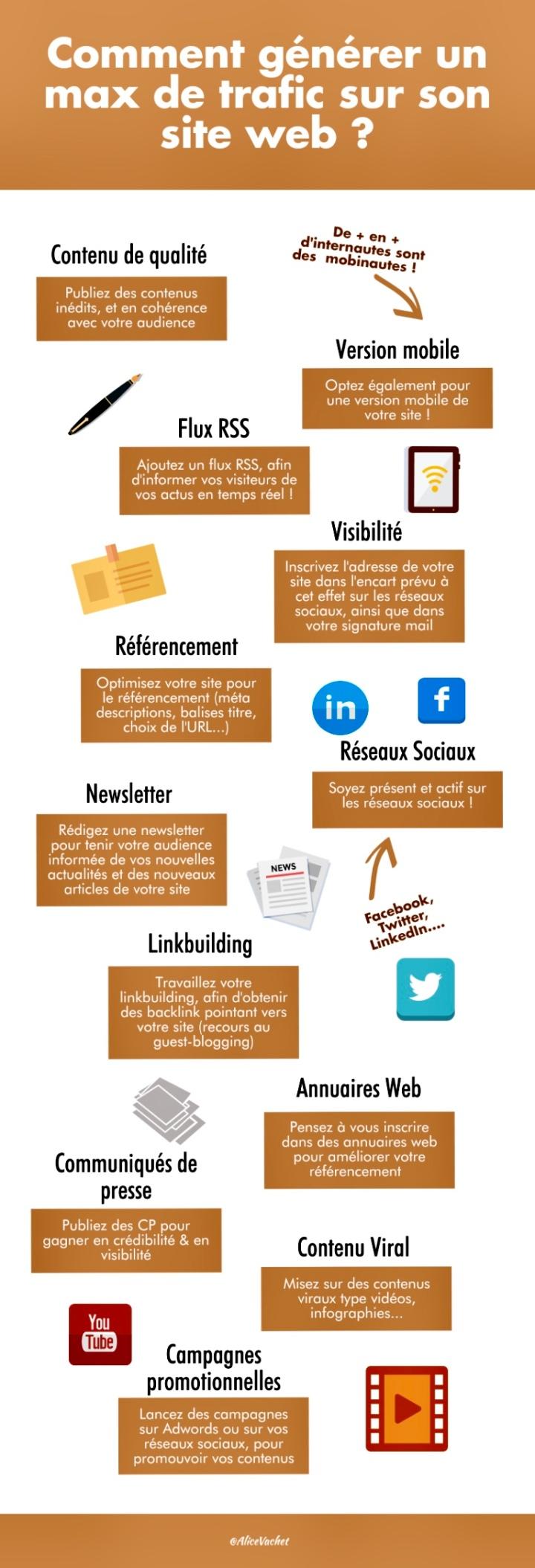 [Infographie] Comment Générer Un Max De Trafic Sur Son Site Web ?🧐