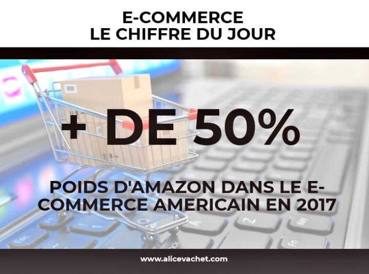 [E-Commerce] Chiffre du Jour – Amazon🛒