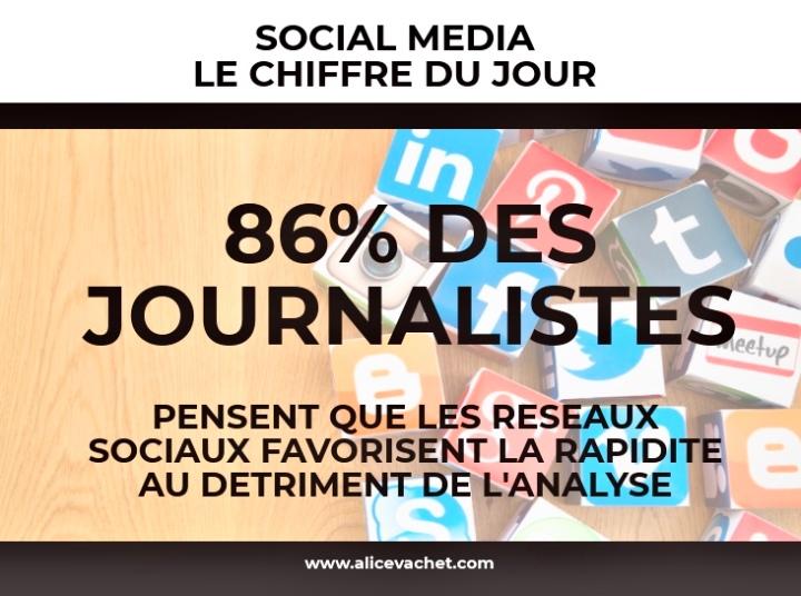 [Social Media] Chiffre du Jour – Journalisme🗞