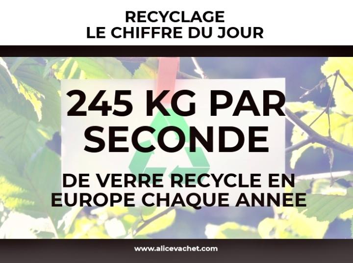 [Ecologie] Chiffre du Jour – Recyclage♻️