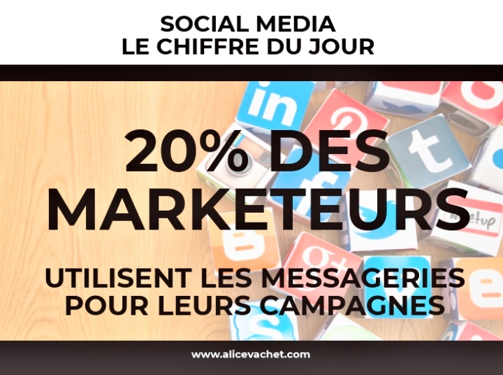 [Social Media] Chiffre du Jour – Marketing 🌟