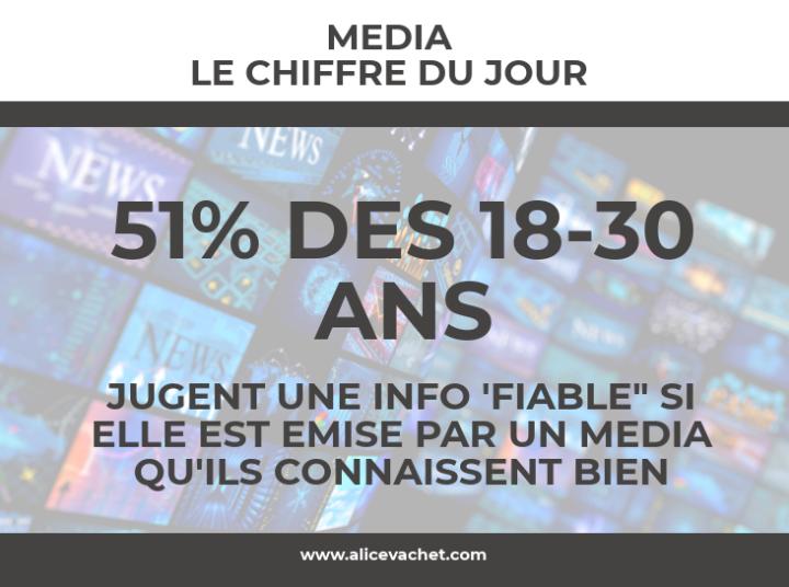 [MEDIA] Le Chiffre duJour