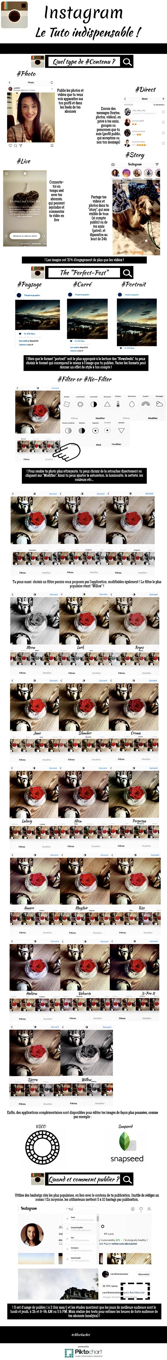 [Infographie] Social Media : Se former à Instagram en unTuto☝🏻