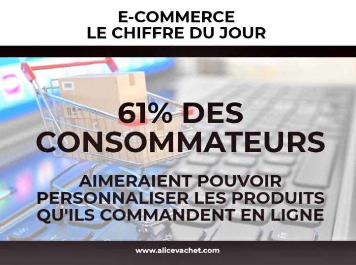 [E-Commerce] Chiffre du Jour – Personnalisation 🛒