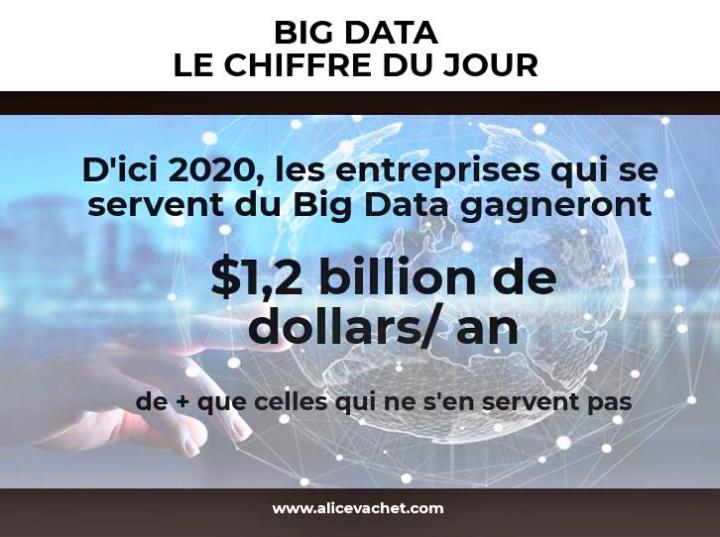 [Big Data] Chiffre du Jour – Prévisions 2020📊