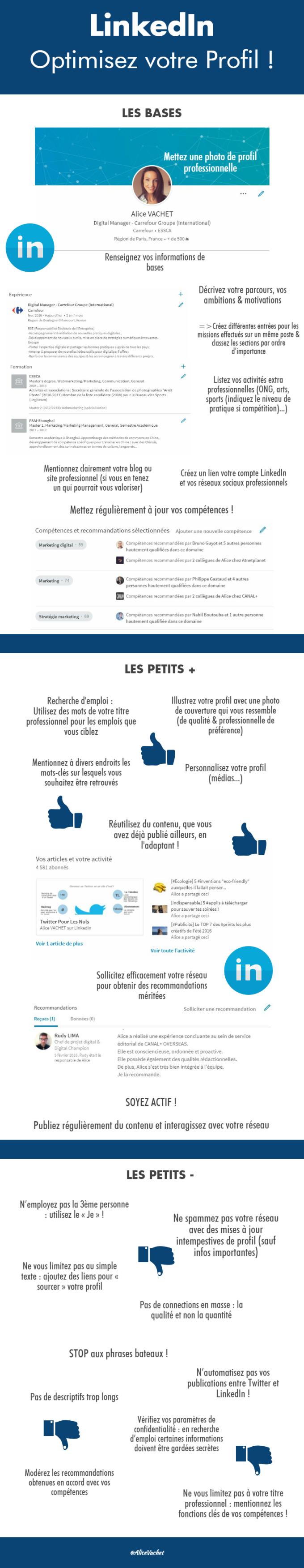 [INFOGRAPHIE] SOCIAL MEDIA : Optimisez Votre Profil LinkedIn!