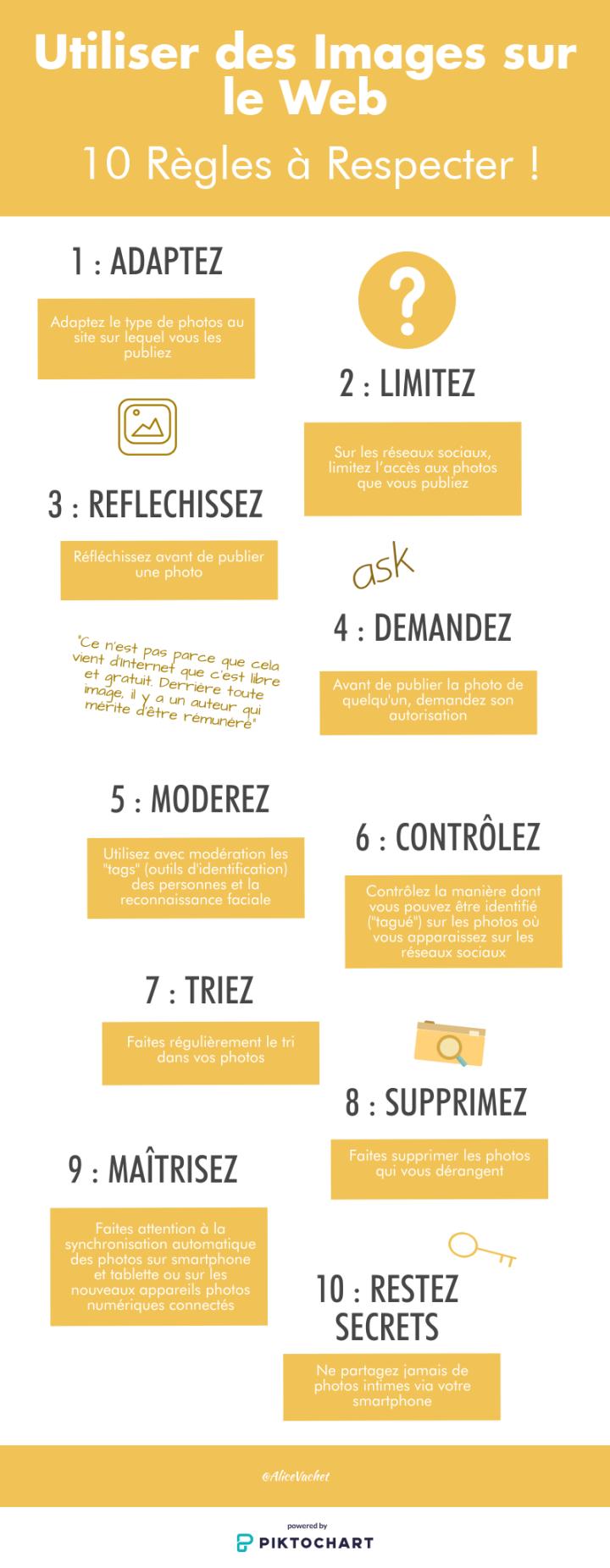 [INFOGRAPHIE] Utiliser des images sur le web : quelles sont les règles à respecter?