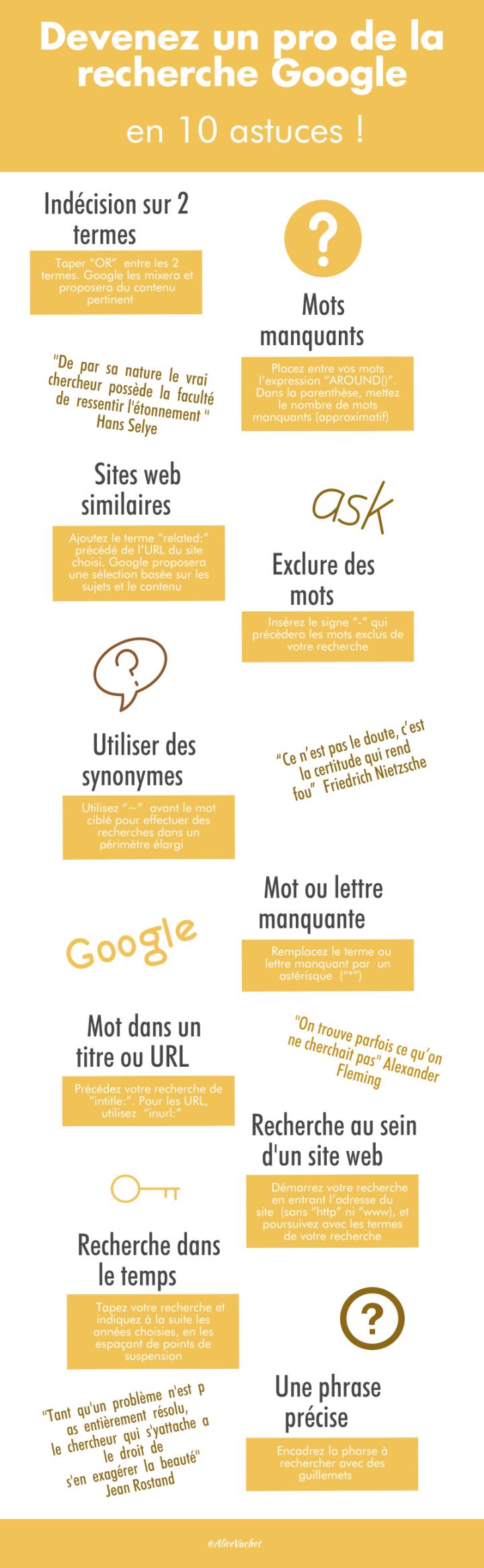 [INFOGRAPHIE] 10 Conseils Pour Devenir Un PRO De La Recherche Google!