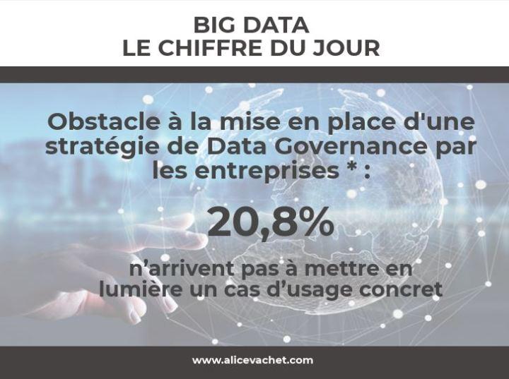 [BIG DATA] Le Chiffre duJour