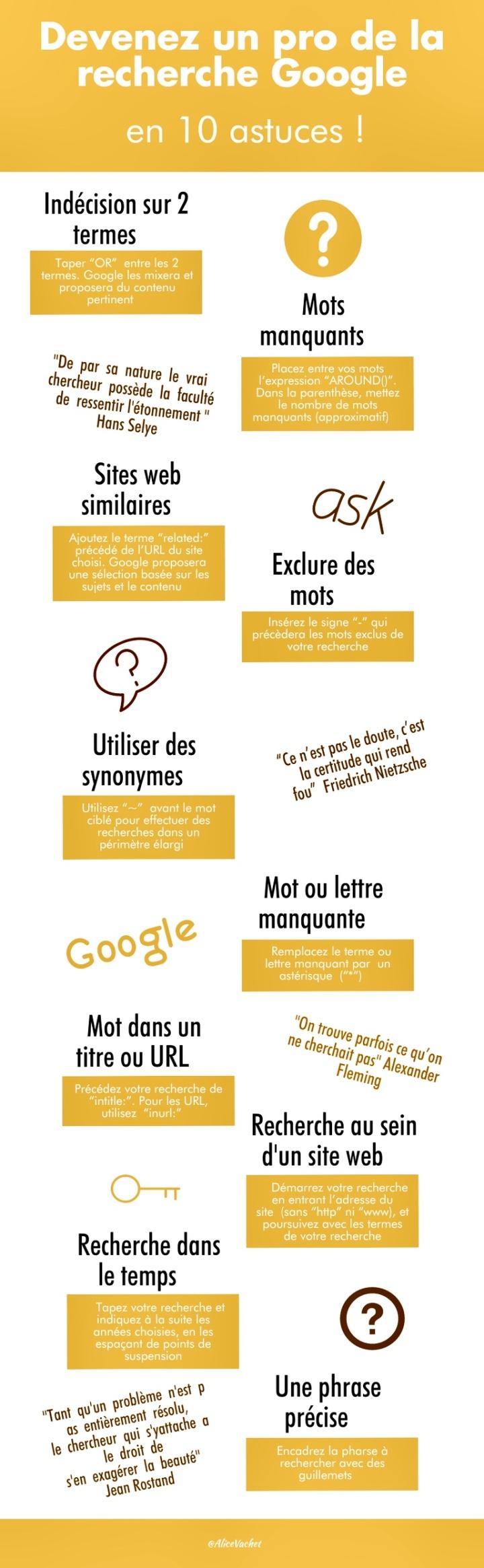 [Infographie] 10 Conseils Pour Devenir Un PRO De La Recherche Google🔍