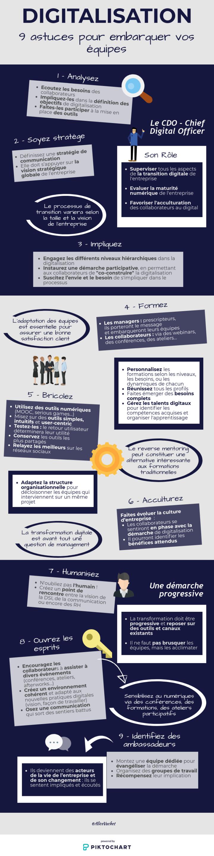 [INFOGRAPHIE] DIGITALISATION : 9 Astuces pour Embarquer vosEquipes