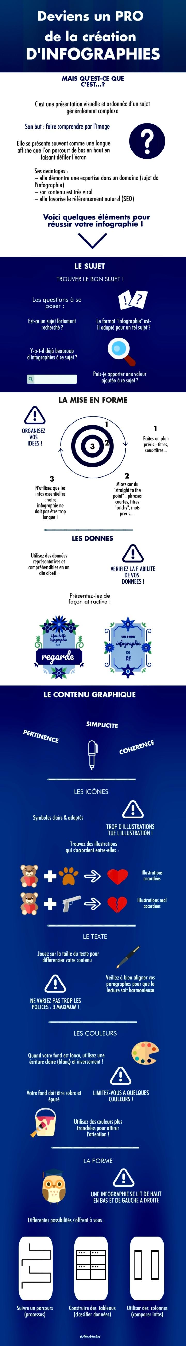 [Content Marketing] Deviens un PRO de la création d'Infographie 🏆