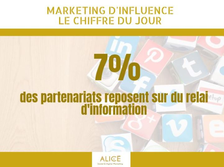 [Marketing d'Influence] Le Chiffre du Jour