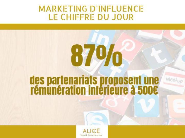 [Marketing d'Influence] Le Chiffre duJour