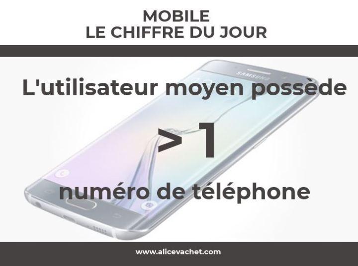 [MOBILE] Le Chiffre duJour
