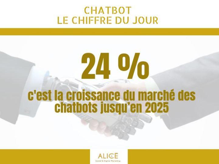 [Chatbot] Le Chiffre duJour