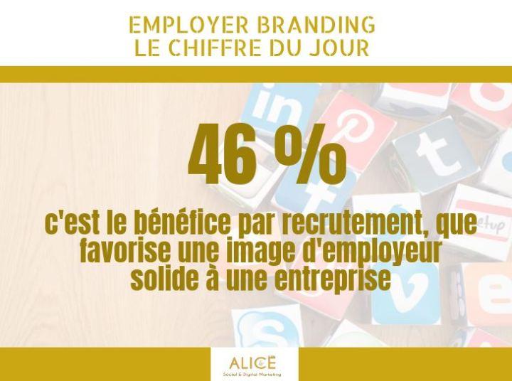 [Employer Branding] Le Chiffre duJour