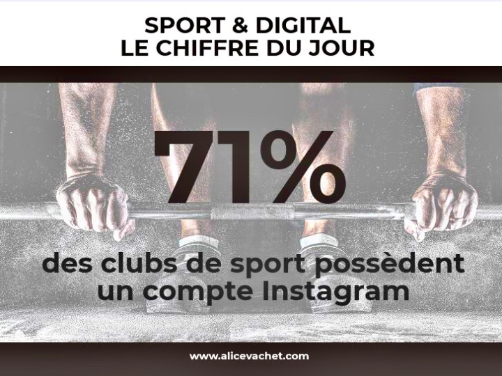 [Sport & Digital] Chiffre du Jour – Instagram🌟
