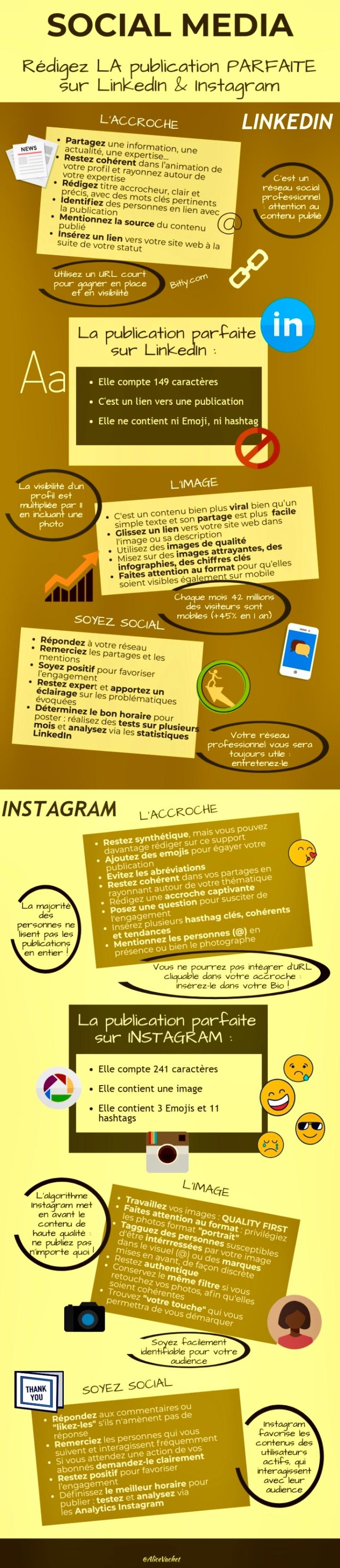 [Infographie] Social Media : Rédigez LA PUBLICATION PARFAITE sur LinkedIn & Instagram👌🏻