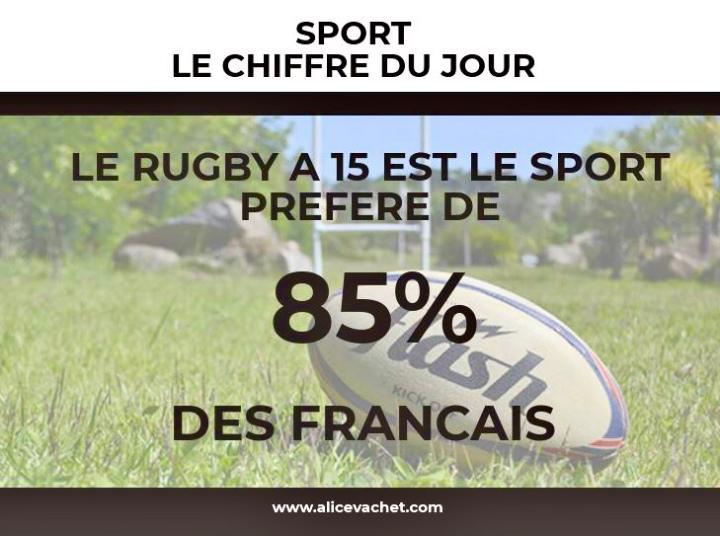 [Sport] Chiffre du Jour – Rugby🏉