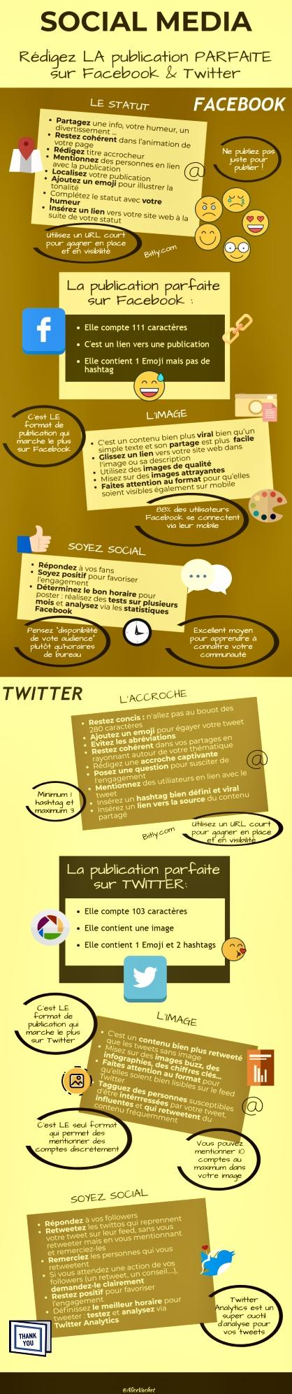 [Infographie] Social Media : Rédigez LA PUBLICATION PARFAITE sur Facebook & Twitter👌🏻