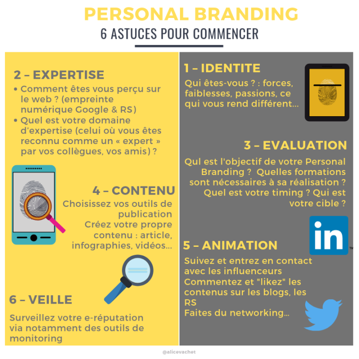 [Infographie] Personal Branding : 6 Astuces pourCommencer