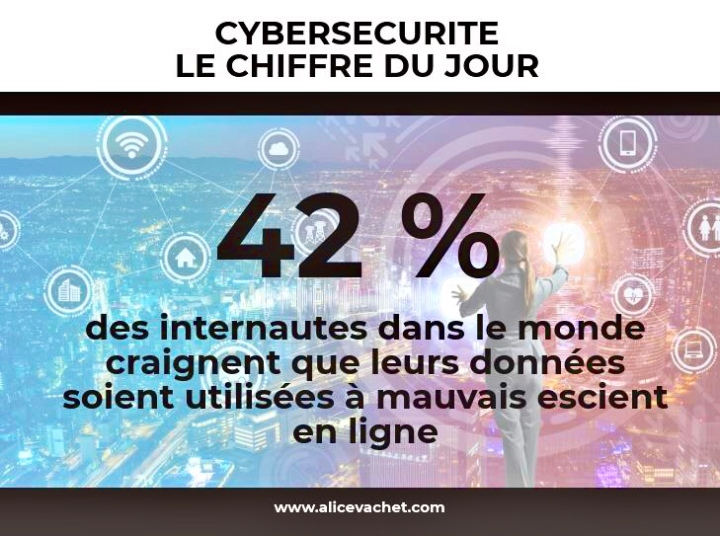 [Cybersecurité] Chiffre du Jour – Utilisation de la Data🤔