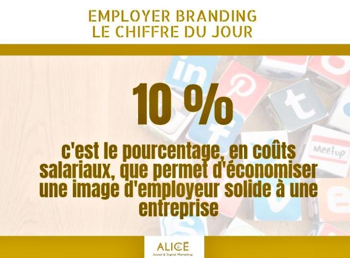 [Employer Branding] Chiffre du Jour –Bénéfices👌🏻