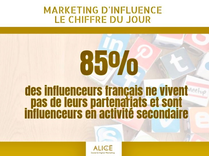 [Marketing d'Influence] Chiffre du Jour – Partenariats 💰