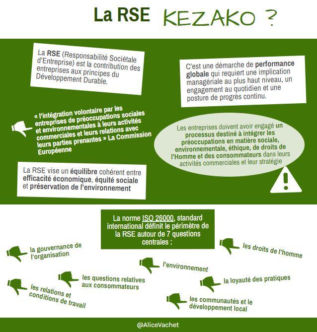 [Infographie] La RSE, Kézako ?♻️