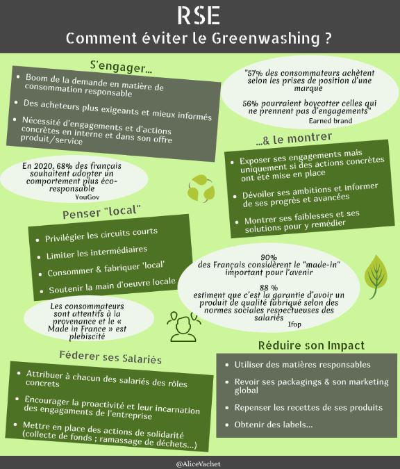[Infographie] RSE – Comment éviter le Greenwashing ? ♻️