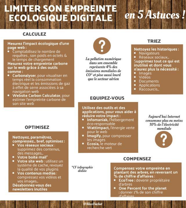 [Infographie] 5 astuces pour limiter son empreinte écologique digitale♻️