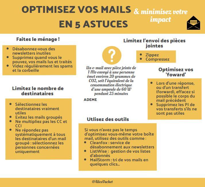 [Infographie] RSE – 5 Astuces pour optimiser vos Mails & minimiser votre Impact♻️
